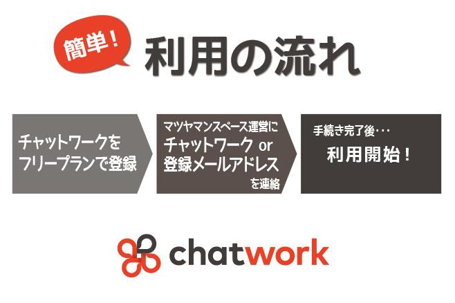 chatwork14